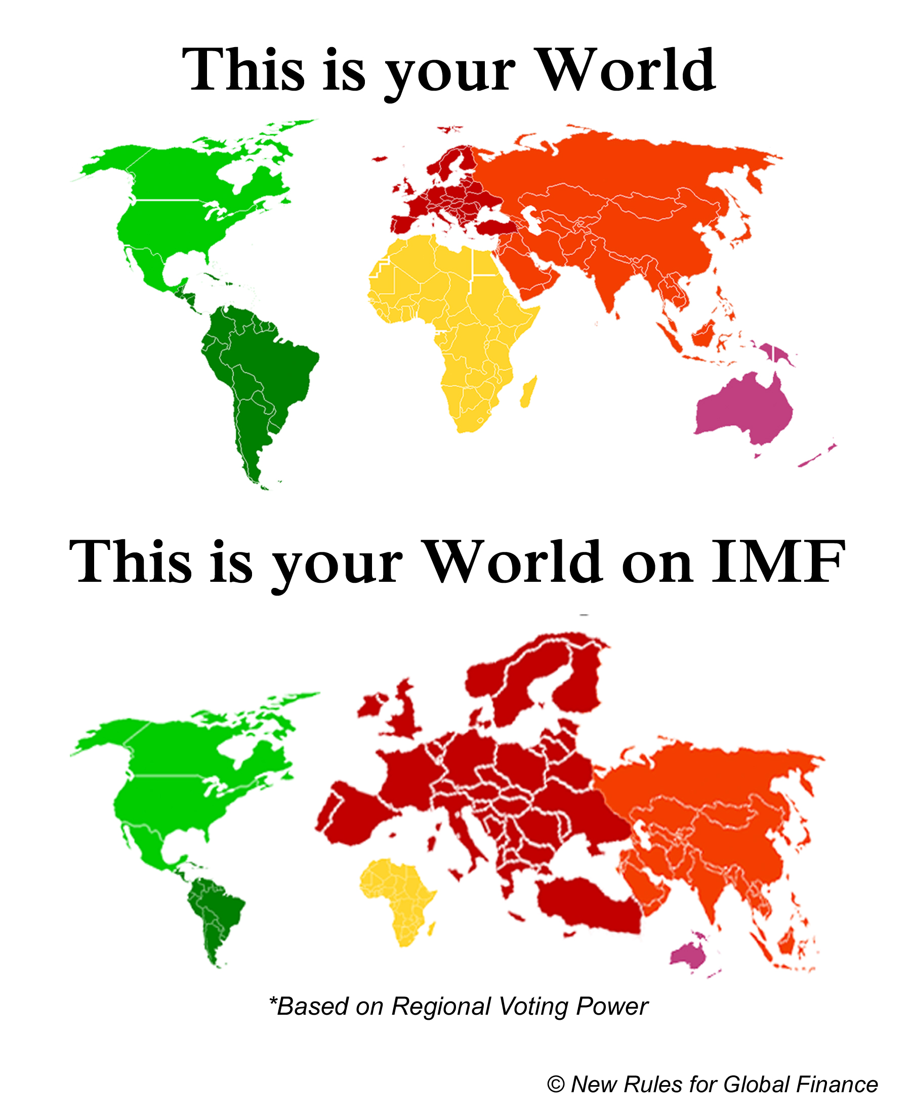 World on IMF